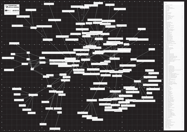 , 'cohabiting with a person inverted black and white map of influence,' 2010, Klowden Mann