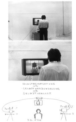 , 'Selbstbeobachtung als Selbstverdunkelung als Selbstverlust,' 1974, Anita Beckers