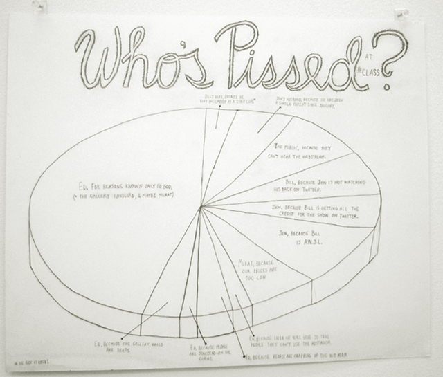 Jennifer Dalton, 'Who's pissed at #class', 2010, Winkleman Gallery