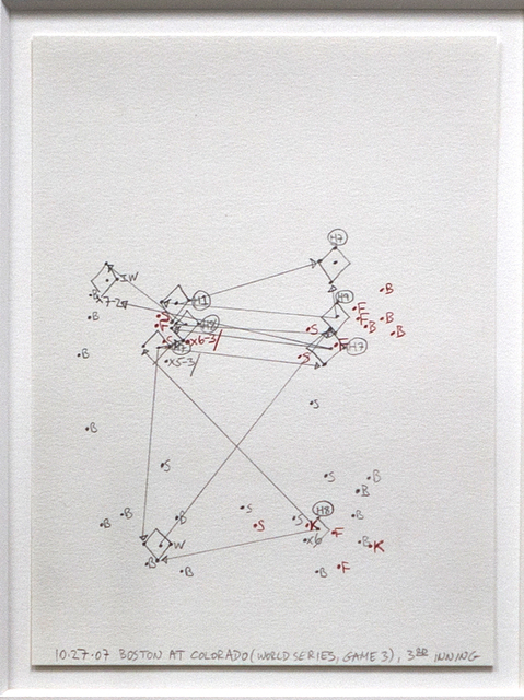 Janet Cohen, '10-27-07 Boston at Colorado (World Series Game 3), 3rd inning, Estimating Space', 2007, Drawing, Collage or other Work on Paper, Pencil on paper, Friends Seminary Benefit Auction