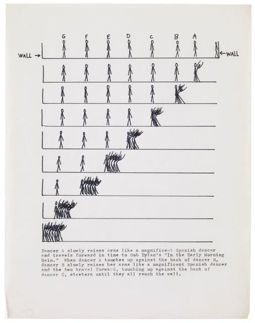 , 'Spanish Dance, part of Accumulating Pieces,' 1973, Walker Art Center