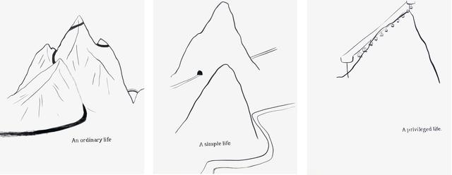 , 'Conquest Drawings (Life),' 2014, Galería Joan Prats