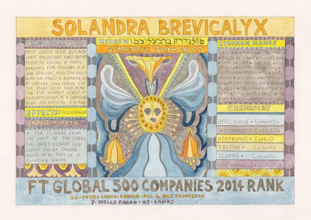 , 'HFT/Outsider artworks/Solandra brevicalyx (Kieli or Kieri),' 2015, P.P.O.W