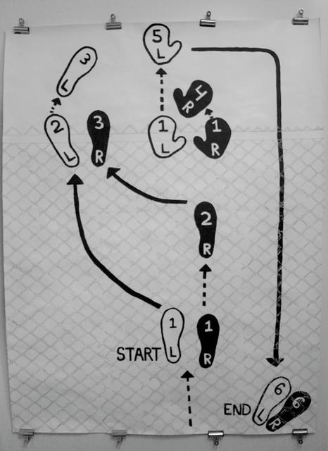 dance diagram andy warhol teresa flores how to jump a fence 2  2016  artsy  teresa flores how to jump a fence 2