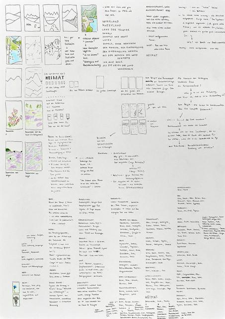 , 'Sketches,' 2016, Kunstraum Innsbruck