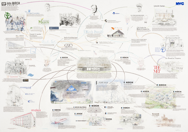 William Powhida, 'Koch Industries (Private Company)', 2019, Postmasters Gallery