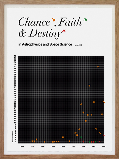 , 'Words and Years - Chance, faith and destiny in Astrophysics and Space Science,' 2010, OSL Contemporary