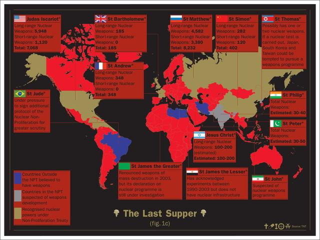 Damien Hirst, 'The Last Supper', 2005, MSP Modern