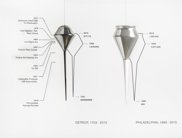 , 'MANUFACTURING CITIES (USA):BOSTON, CHICAGO, CINCINNATI, DETROIT, PHILADELPHIA, ST. LOUIS (detail),' 2016, Heller Gallery