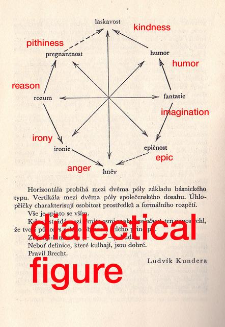, 'Dialectical Figure,' 2013, hunt kastner