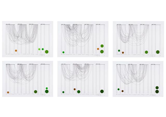 , 'São Paulo Compositions - Forest Warm,' 2015, Casa Nova Arte e Cultura Contemporanea