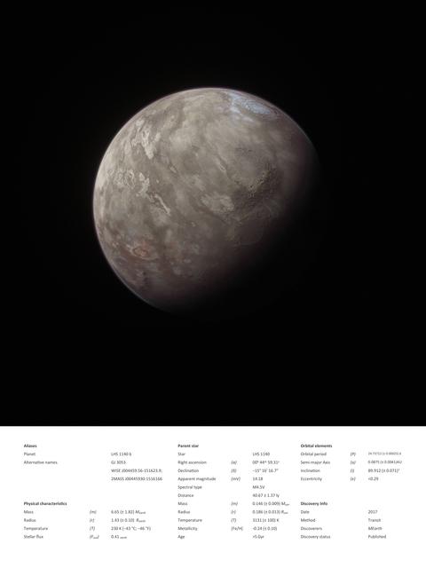 , 'Some of the Potentially Uninhabitable Planets Series,' 2018, Sanatorium