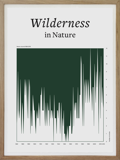 , 'Words and Years - Wilderness in Nature,' 2016, OSL Contemporary