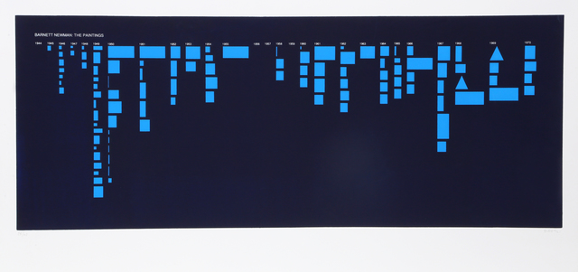 , 'Barnett Newman: The Paintings (Blue),' 1992, RoGallery