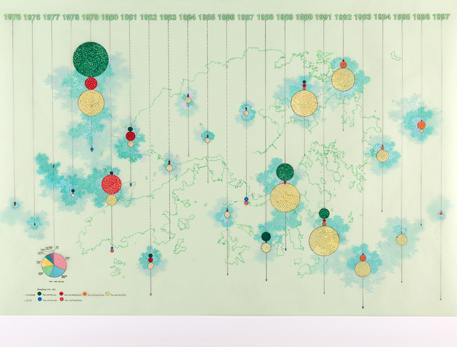 , 'HKSAR statistics on yearly arrivals and departures of V-refugees from 1975-1997,' 2016, Tyler Rollins Fine Art