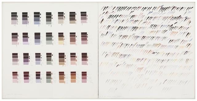 Osvaldo Romberg, 'I Sustractive color mixture / II The same color in additive mixture', 1980, Herlitzka + Faria