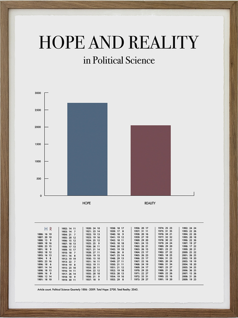 , 'Hope and Reality in Political Science,' 2010, OSL Contemporary
