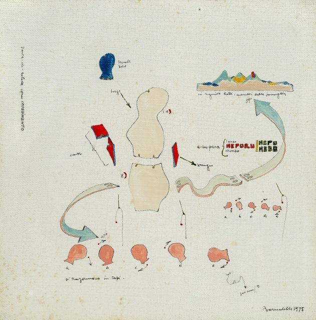 , 'Piccola mostra itinerante antipotere 1) Antropologia femminile della testa-che-rotola,' 1975, Galleria il Ponte