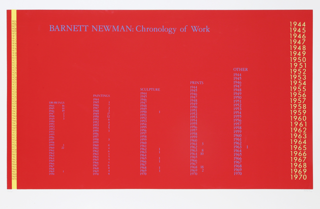 , 'Barnett Newman Chronology of Work,' 1992, RoGallery