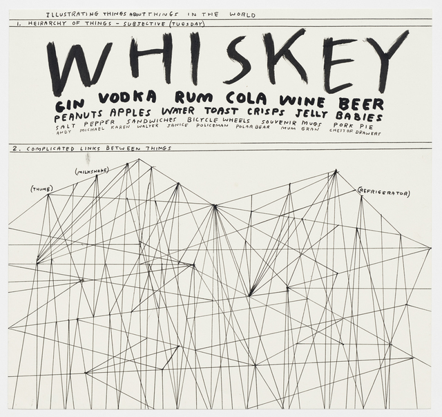 David Shrigley, 'Untitled (Whiskey...)', 1998, Drawing, Collage or other Work on Paper, Ink on paper, Mireille Mosler Ltd.