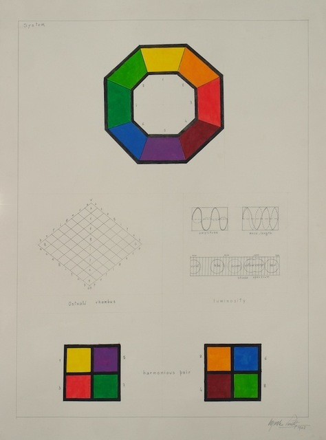 , 'Sistema de color,' 1968, Henrique Faria Fine Art