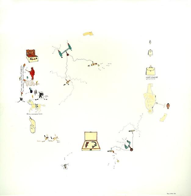 , 'Piccoli nécessaires revisionisti,' 1972, Galleria il Ponte