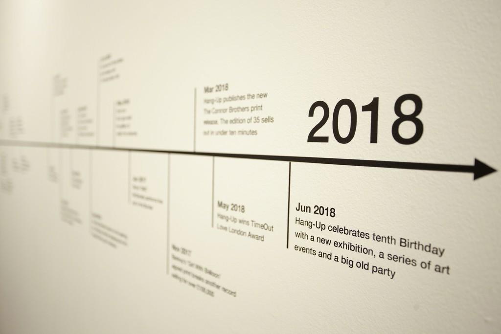 Hang-Ten timelime | 2008-2018