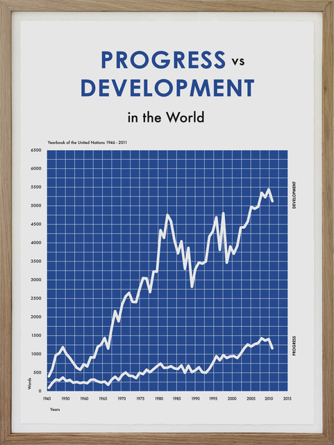 , 'Words and Years - Progress vs Development in the World,' 2016, OSL Contemporary