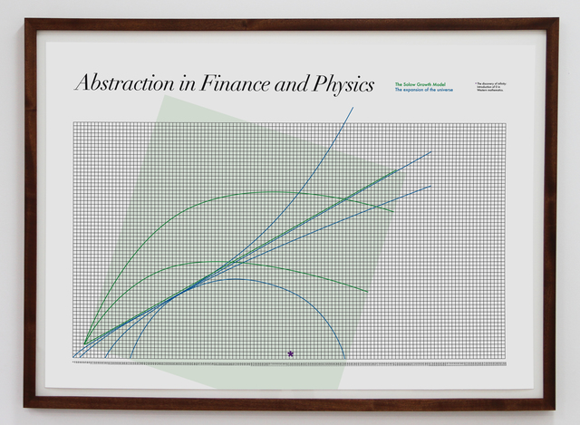 , 'Abstraction in Finance and Physics,' 2010, Galerie Hubert Winter