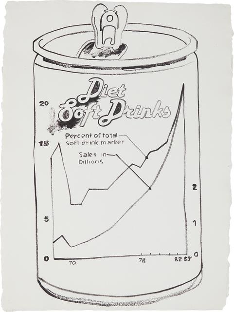 Andy Warhol, 'Diet Soft Drinks', 1983-1984, Phillips