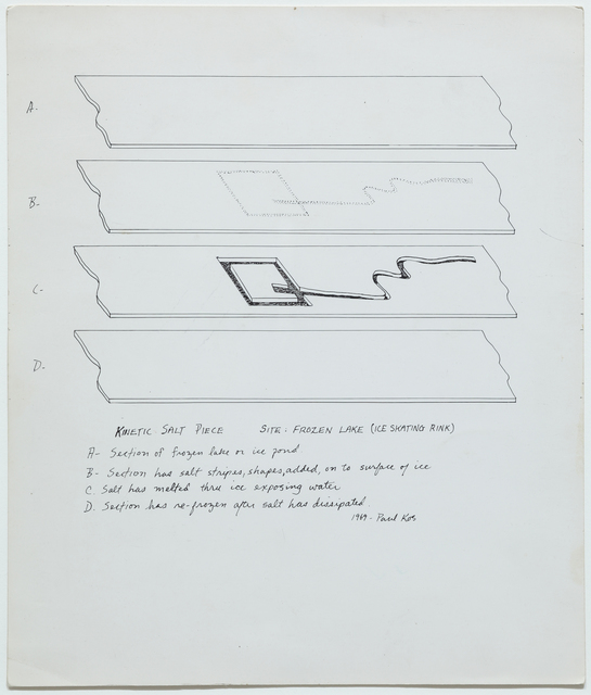 , 'Kinetic Salt Piece,' 1969, Anglim Gilbert Gallery