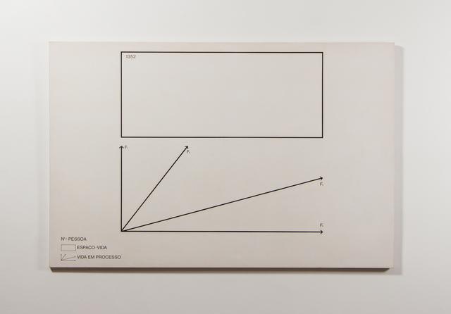 , 'Untitled,' 1974, Galeria Raquel Arnaud