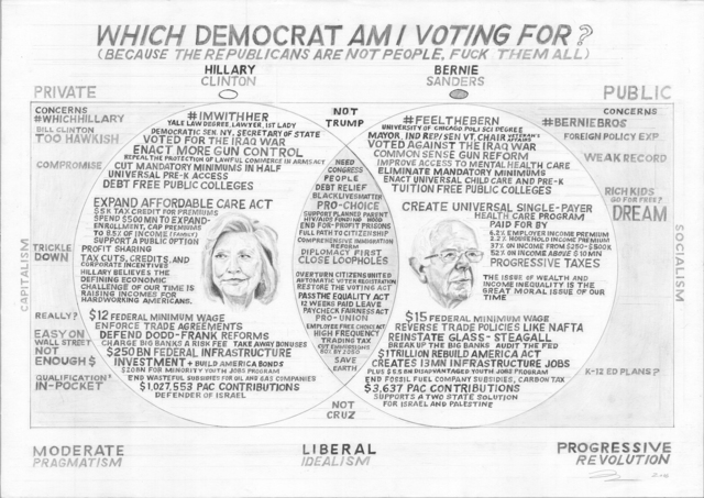 , 'Which Democrat Am I Voting For?  The Republicans Are Not People, Fuck Them All,' 2016, Postmasters Gallery