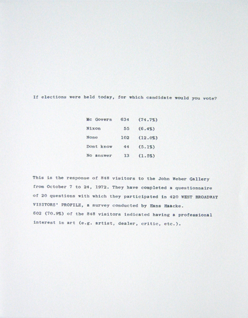 Hans Haacke, 'Untitled', 1973, Joseph K. Levene Fine Art, Ltd.