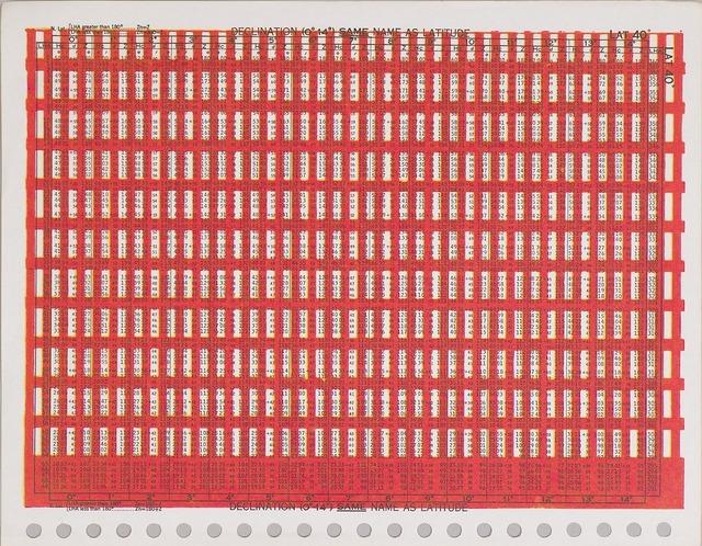 , 'Untitled,' 2009, P!