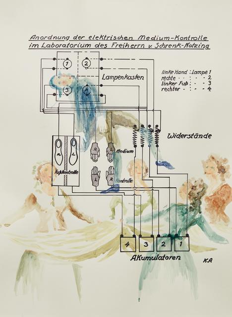 Tony Oursler, 'Spontangled', 2002, Phillips