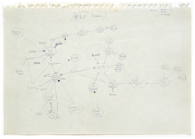 Mark Lombardi, 'Lansky Banks', ca. 1994, Drawing, Collage or other Work on Paper, Ballpoint pen ink on paper, Pierogi