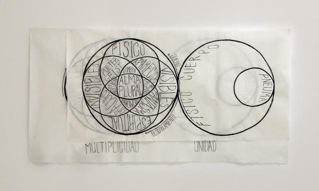 , 'Multiplicidad versus Unidad,' 2016, Galería Joan Prats