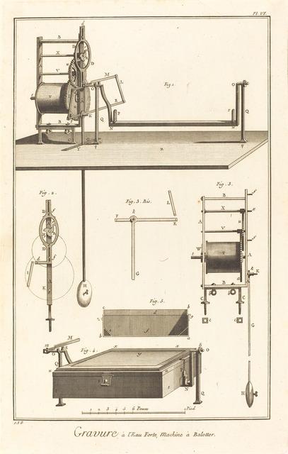 'Gravure à l'Eau Forte, Machine à Balotter: pl. VI', 1771/1779, National Gallery of Art, Washington, D.C.