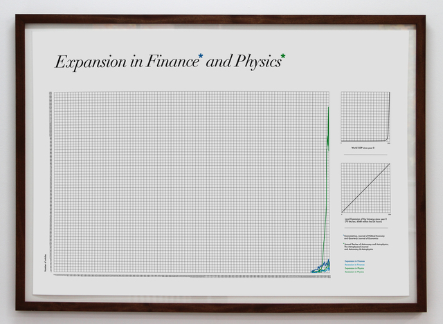 , 'Expansion in Finance and Physics,' 2010, Galerie Hubert Winter