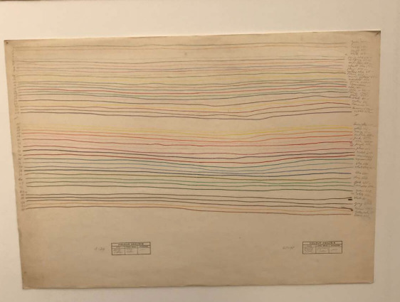 , '1-24 Colors,' 1970's, Henrique Faria Fine Art