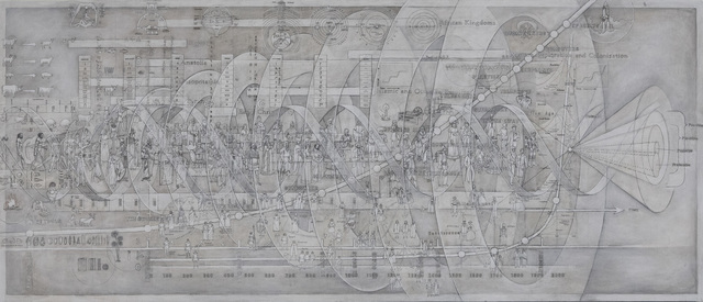 , 'Human History (v.1.1),' 2015, Mirus Gallery