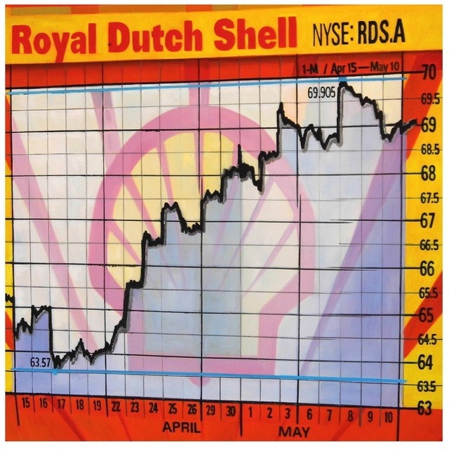 , 'Royal Dutch Shell (1 month),' , The Apartment