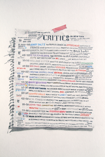 William Powhida, 'An Incomplete and Biased Guide to Some Critics', 2011, Postmasters Gallery