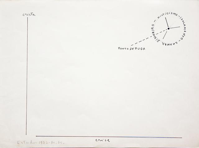 , 'Crista Crise,' 1972, Galeria Pilar