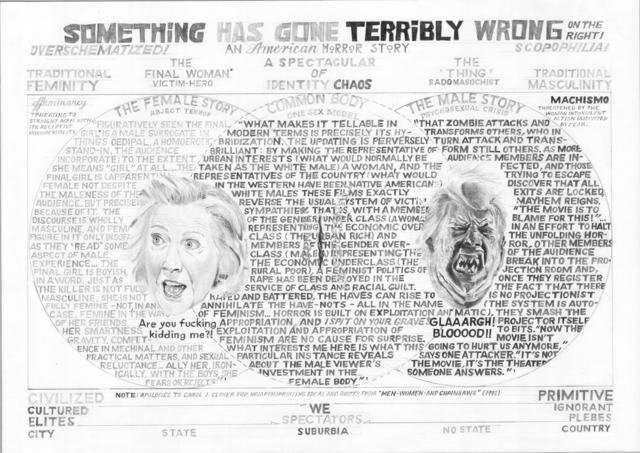 , 'Something Has Gone Terribly Wrong On The Right!,' 2016, Postmasters Gallery