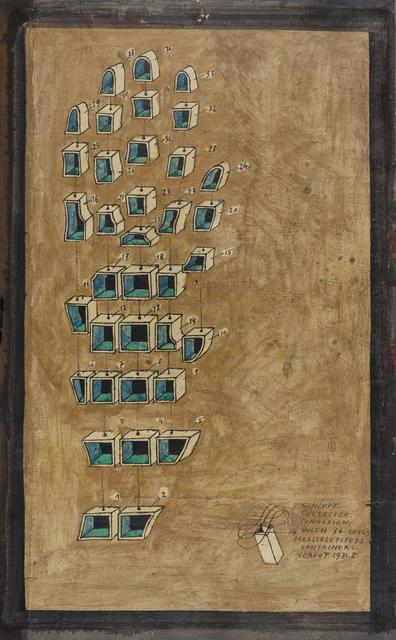 , 'Concept, collector, connexion ,' 1971, Ivan Gallery