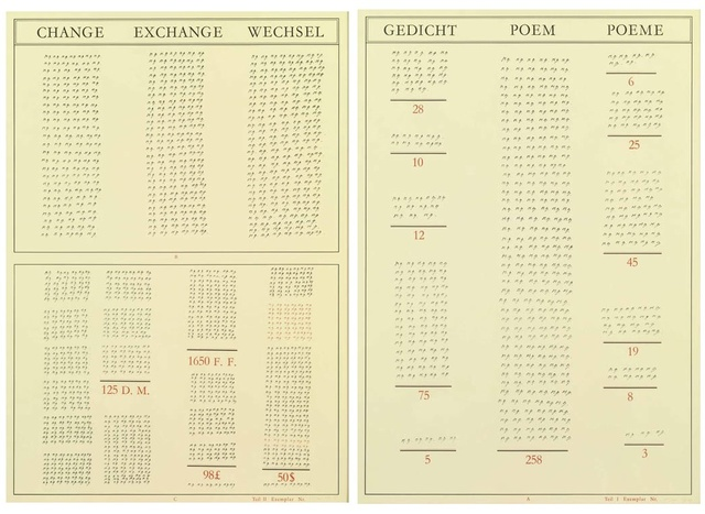 , 'Gedicht/Poem/Poème - Change/Exchange/Wechsel,' 1973, Richard Saltoun