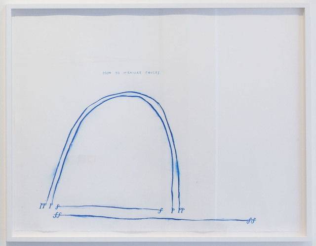 , 'How to Measure Pauses,' 2014, Carroll / Fletcher