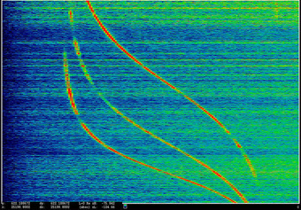ANARCHIST: Data Feed with Doppler Tracks from a Satellite (Intercepted May 27, 2009)